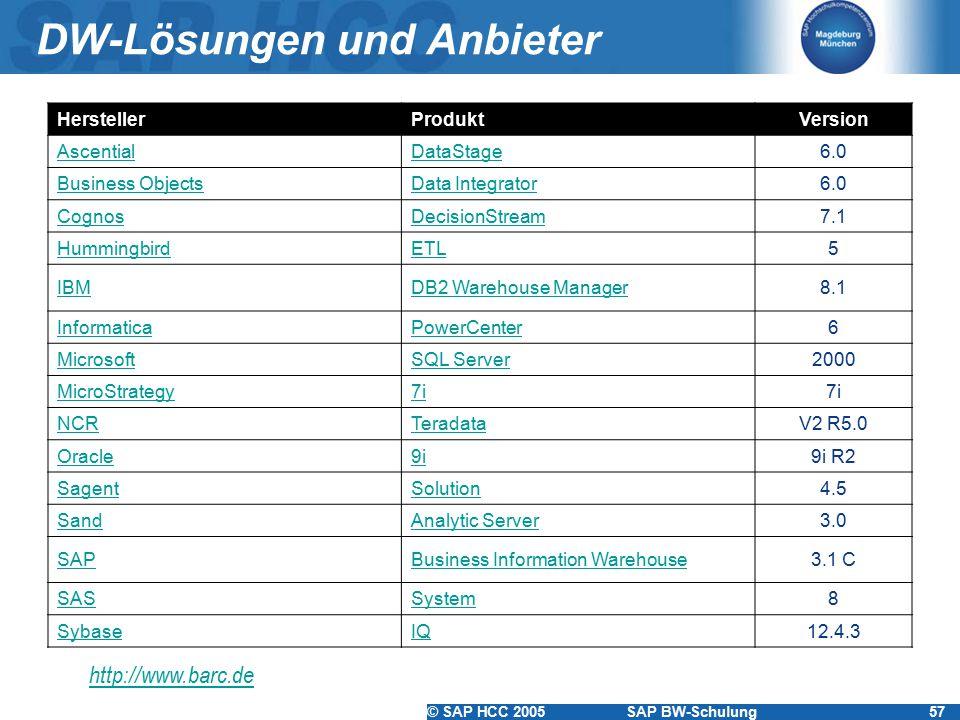 © SAP HCC 2005SAP BW-Schulung57 DW-Lösungen und Anbieter http://www.barc.de HerstellerProduktVersion AscentialDataStage6.0 Business ObjectsData Integr