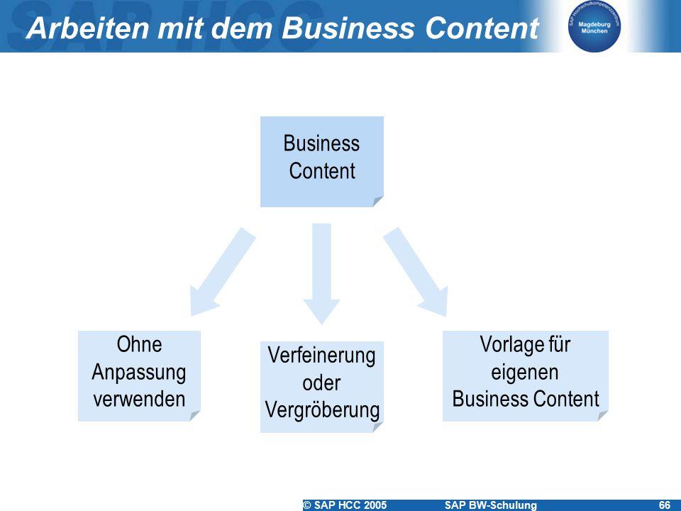 © SAP HCC 2005SAP BW-Schulung66 Arbeiten mit dem Business Content Business Content Ohne Anpassung verwenden Verfeinerung oder Vergröberung Vorlage für eigenen Business Content