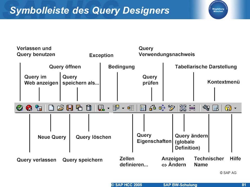 © SAP HCC 2005SAP BW-Schulung81 Symbolleiste des Query Designers © SAP AG