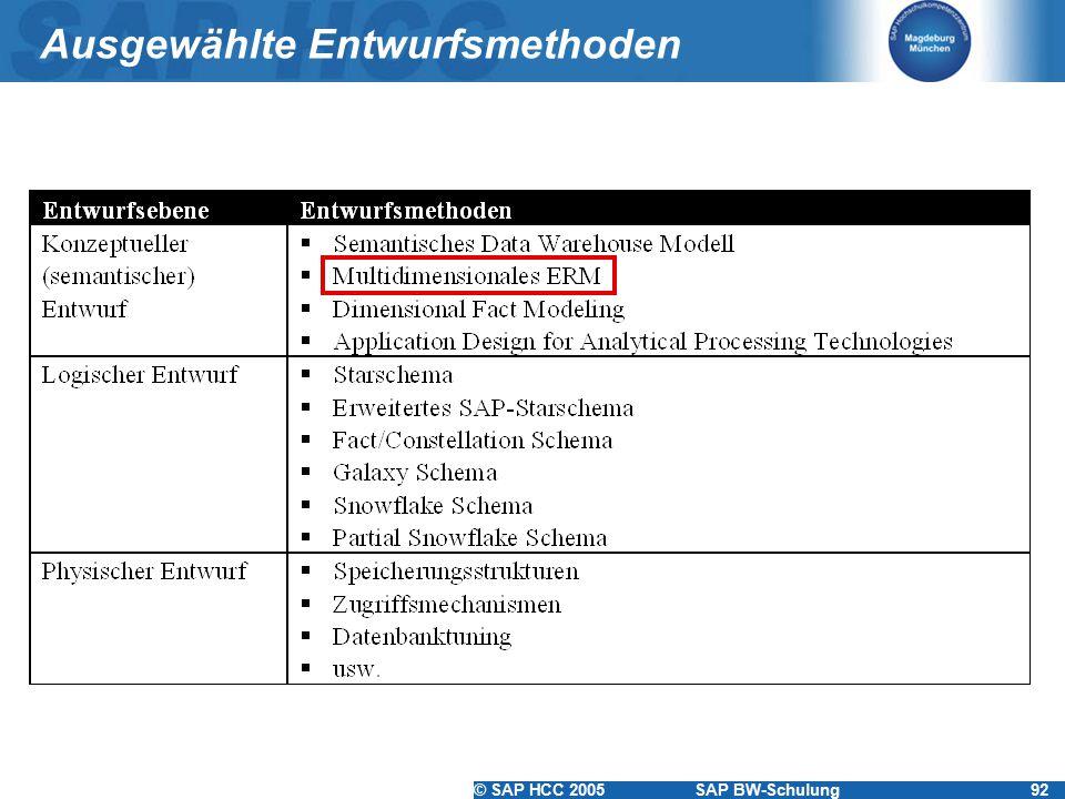 © SAP HCC 2005SAP BW-Schulung92 Ausgewählte Entwurfsmethoden