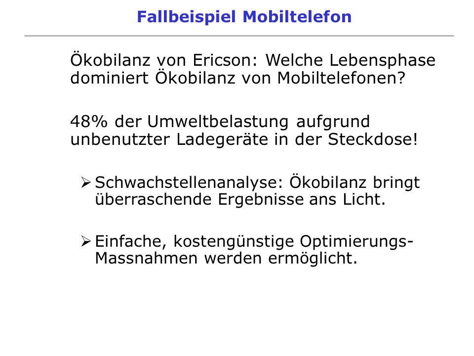Fallbeispiel Mobiltelefon Ökobilanz von Ericson: Welche Lebensphase dominiert Ökobilanz von Mobiltelefonen? 48% der Umweltbelastung aufgrund unbenutzt