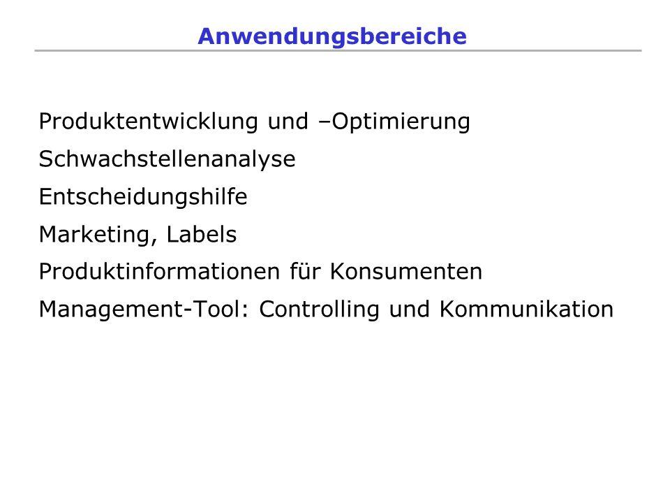 Anwendungsbereiche Produktentwicklung und –Optimierung Schwachstellenanalyse Entscheidungshilfe Marketing, Labels Produktinformationen für Konsumenten