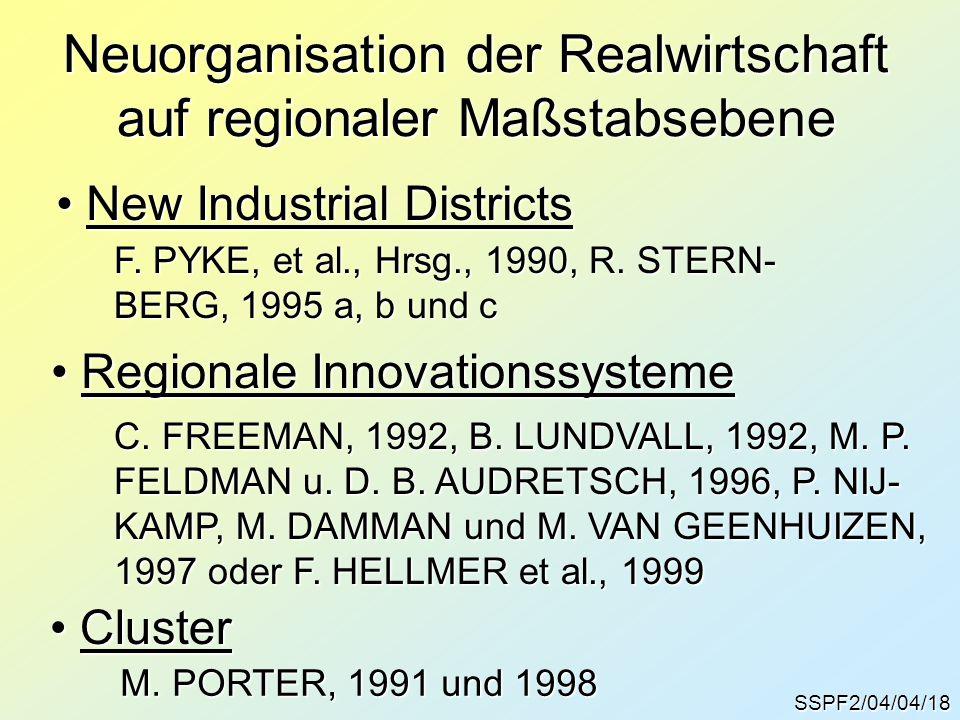 SSPF2/04/04/18 Neuorganisation der Realwirtschaft auf regionaler Maßstabsebene New Industrial Districts New Industrial Districts Regionale Innovationssysteme Regionale Innovationssysteme Cluster Cluster F.