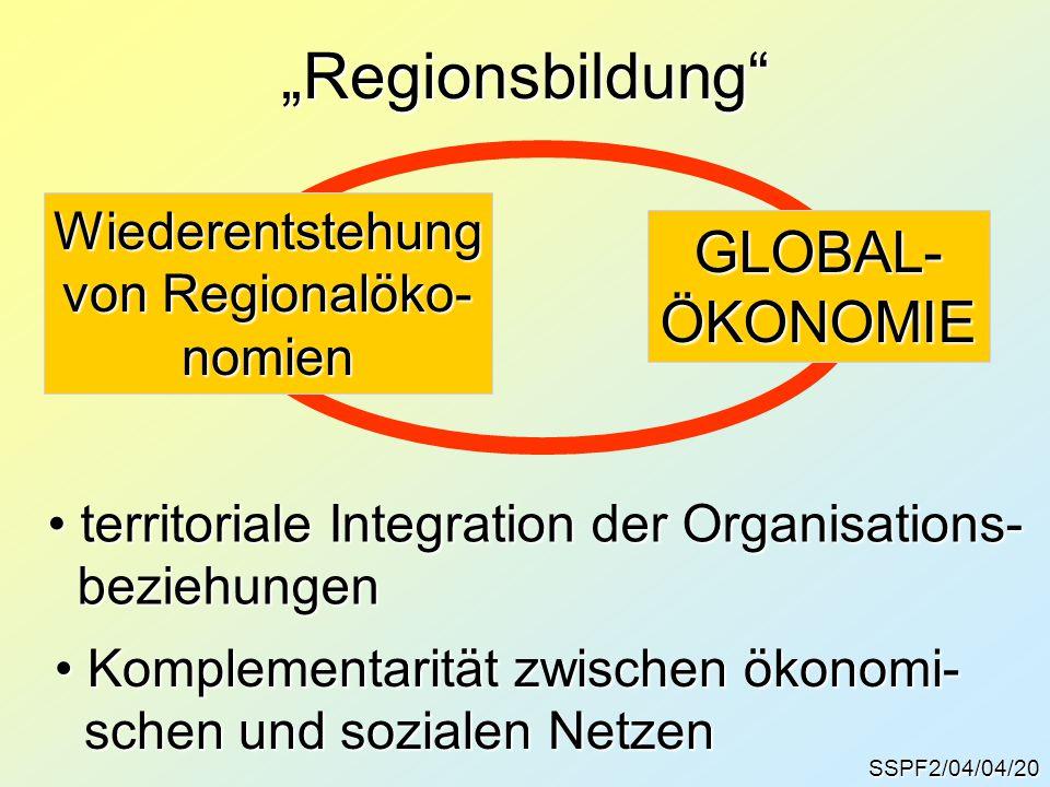 "SSPF2/04/04/20 ""Regionsbildung territoriale Integration der Organisations- territoriale Integration der Organisations- beziehungen beziehungen Komplementarität zwischen ökonomi- Komplementarität zwischen ökonomi- schen und sozialen Netzen schen und sozialen Netzen Wiederentstehung von Regionalöko- nomien GLOBAL-ÖKONOMIE"