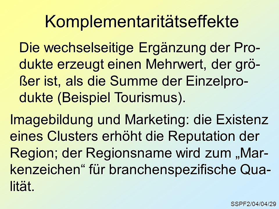 Komplementaritätseffekte SSPF2/04/04/29 Die wechselseitige Ergänzung der Pro- dukte erzeugt einen Mehrwert, der grö- ßer ist, als die Summe der Einzelpro- dukte (Beispiel Tourismus).