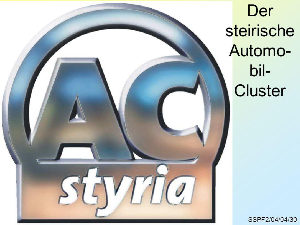 SSPF2/04/04/30 Der steirische Automo- bil- Cluster