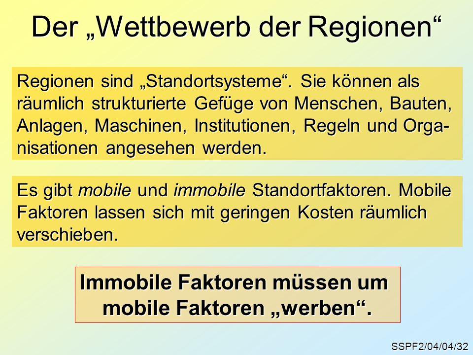 """Der """"Wettbewerb der Regionen Regionen sind """"Standortsysteme ."""