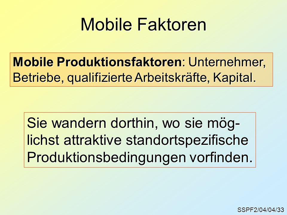 SSPF2/04/04/33 Mobile Faktoren Mobile Produktionsfaktoren: Unternehmer, Betriebe, qualifizierte Arbeitskräfte, Kapital.