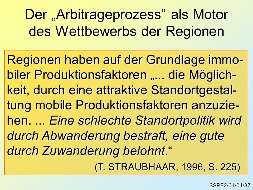 """Der """"Arbitrageprozess als Motor des Wettbewerbs der Regionen Regionen haben auf der Grundlage immo- biler Produktionsfaktoren """"..."""