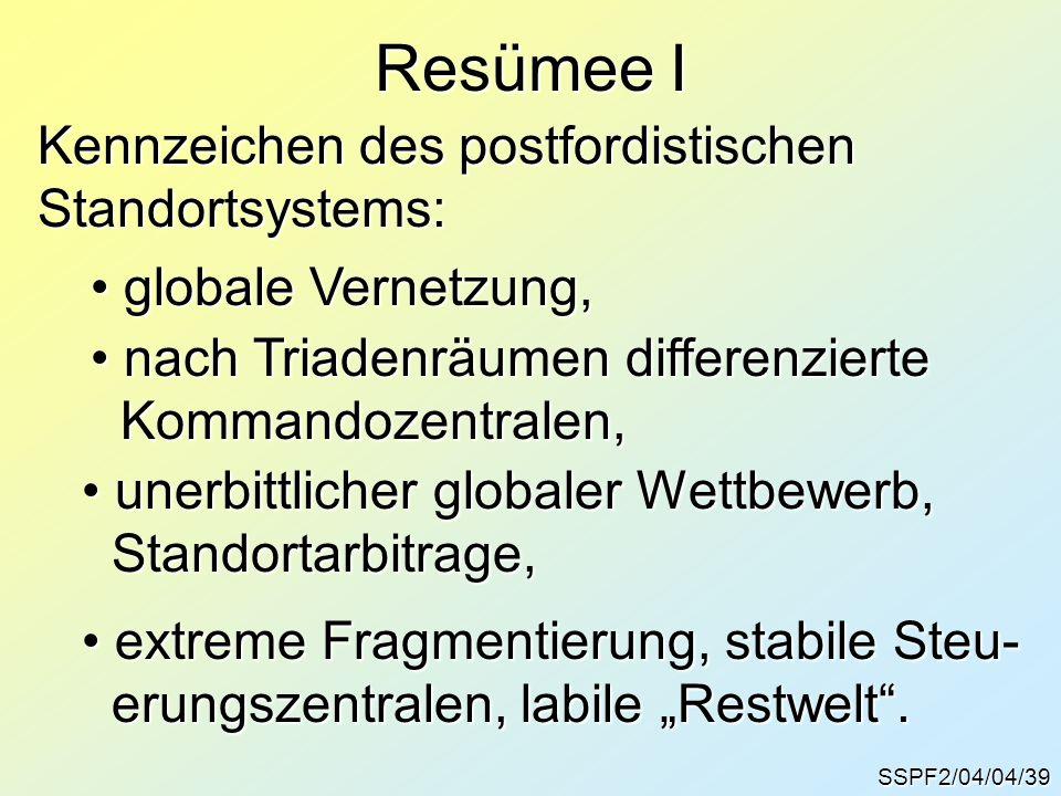 """Resümee I SSPF2/04/04/39 Kennzeichen des postfordistischen Standortsystems: globale Vernetzung, globale Vernetzung, nach Triadenräumen differenzierte nach Triadenräumen differenzierte Kommandozentralen, Kommandozentralen, unerbittlicher globaler Wettbewerb, unerbittlicher globaler Wettbewerb, Standortarbitrage, Standortarbitrage, extreme Fragmentierung, stabile Steu- extreme Fragmentierung, stabile Steu- erungszentralen, labile """"Restwelt ."""