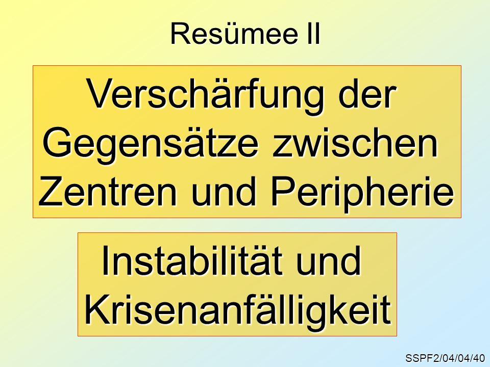 Resümee II SSPF2/04/04/40 Verschärfung der Gegensätze zwischen Zentren und Peripherie Instabilität und Krisenanfälligkeit