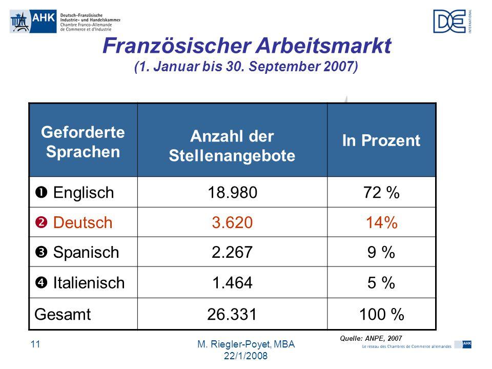 M. Riegler-Poyet, MBA 22/1/2008 11 Französischer Arbeitsmarkt (1. Januar bis 30. September 2007) Geforderte Sprachen Anzahl der Stellenangebote In Pro