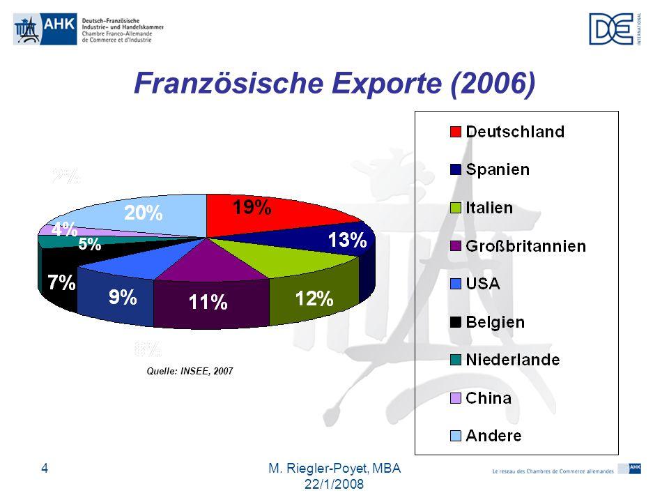 M. Riegler-Poyet, MBA 22/1/2008 4 Französische Exporte (2006) Quelle: INSEE, 2007 5% 4%