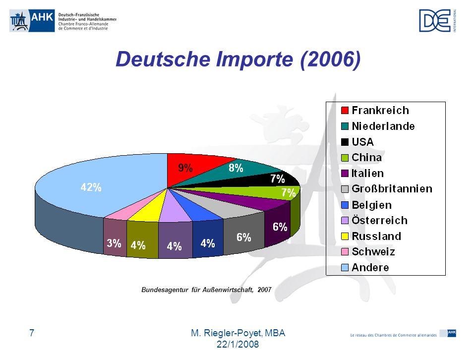 M. Riegler-Poyet, MBA 22/1/2008 7 Deutsche Importe (2006) Bundesagentur für Außenwirtschaft, 2007