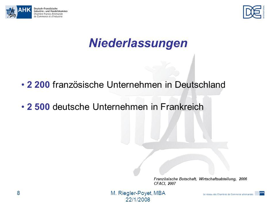 M. Riegler-Poyet, MBA 22/1/2008 8 Niederlassungen 2 200 französische Unternehmen in Deutschland 2 500 deutsche Unternehmen in Frankreich Französische