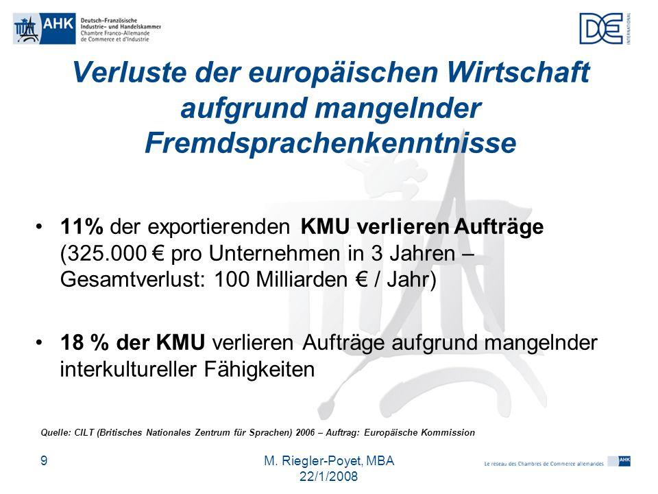 M. Riegler-Poyet, MBA 22/1/2008 9 Verluste der europäischen Wirtschaft aufgrund mangelnder Fremdsprachenkenntnisse 11% der exportierenden KMU verliere