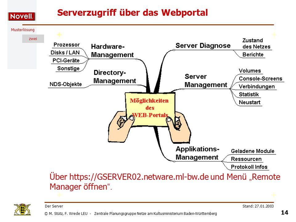 © M. Stütz, F. Wrede LEU - Zentrale Planungsgruppe Netze am Kultusministerium Baden-Württemberg Musterlösung zwei Stand: 27.01.2003 13 Der Server UE: