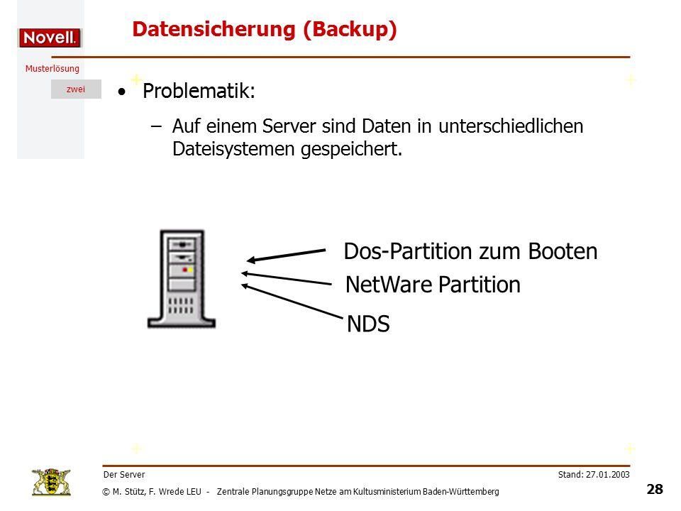 © M. Stütz, F. Wrede LEU - Zentrale Planungsgruppe Netze am Kultusministerium Baden-Württemberg Musterlösung zwei Stand: 27.01.2003 27 Der Server Hilf