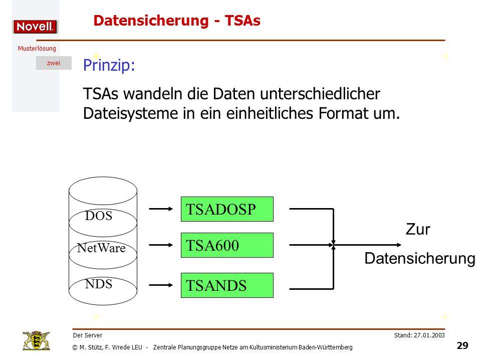 © M. Stütz, F. Wrede LEU - Zentrale Planungsgruppe Netze am Kultusministerium Baden-Württemberg Musterlösung zwei Stand: 27.01.2003 28 Der Server Date