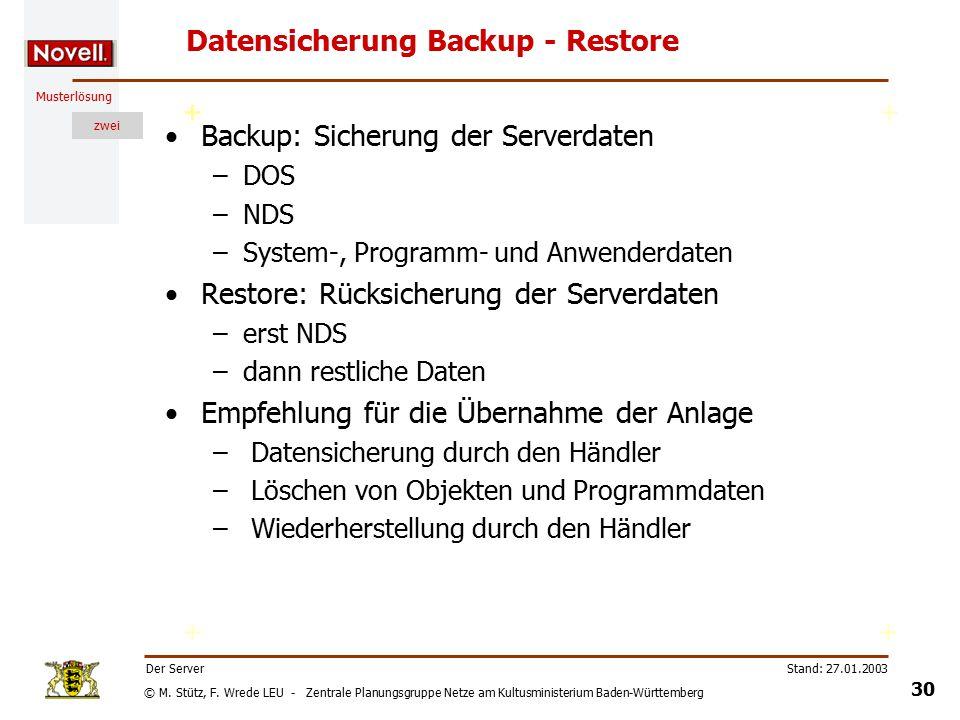 © M. Stütz, F. Wrede LEU - Zentrale Planungsgruppe Netze am Kultusministerium Baden-Württemberg Musterlösung zwei Stand: 27.01.2003 29 Der Server Date
