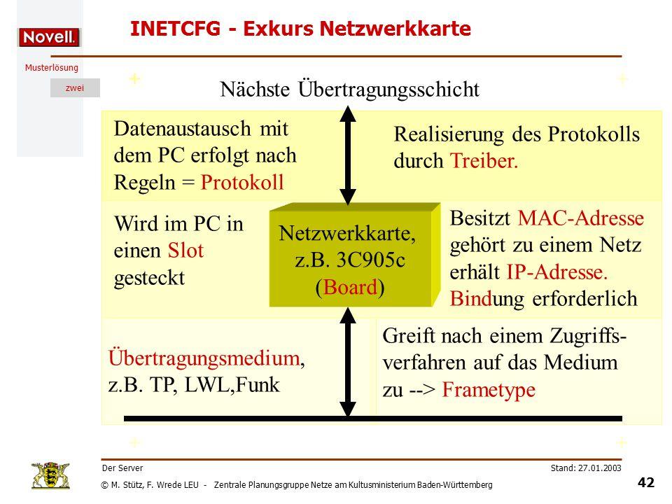 © M. Stütz, F. Wrede LEU - Zentrale Planungsgruppe Netze am Kultusministerium Baden-Württemberg Musterlösung zwei Stand: 27.01.2003 41 Der Server INET