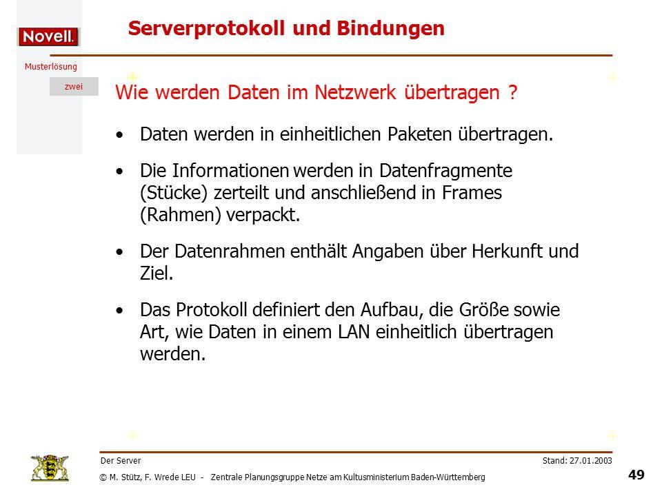 © M. Stütz, F. Wrede LEU - Zentrale Planungsgruppe Netze am Kultusministerium Baden-Württemberg Musterlösung zwei Stand: 27.01.2003 48 Der Server UE I
