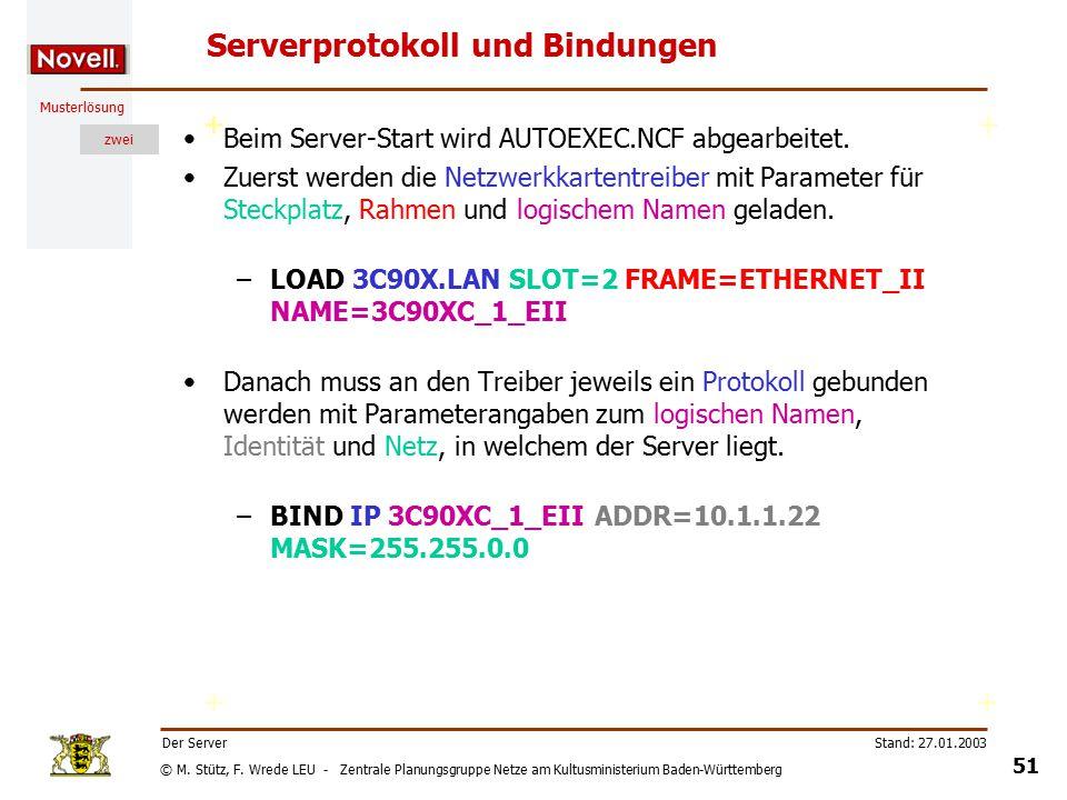 © M. Stütz, F. Wrede LEU - Zentrale Planungsgruppe Netze am Kultusministerium Baden-Württemberg Musterlösung zwei Stand: 27.01.2003 50 Der Server Serv