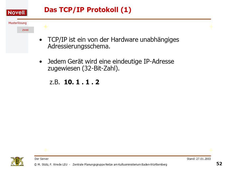 © M. Stütz, F. Wrede LEU - Zentrale Planungsgruppe Netze am Kultusministerium Baden-Württemberg Musterlösung zwei Stand: 27.01.2003 51 Der Server Serv