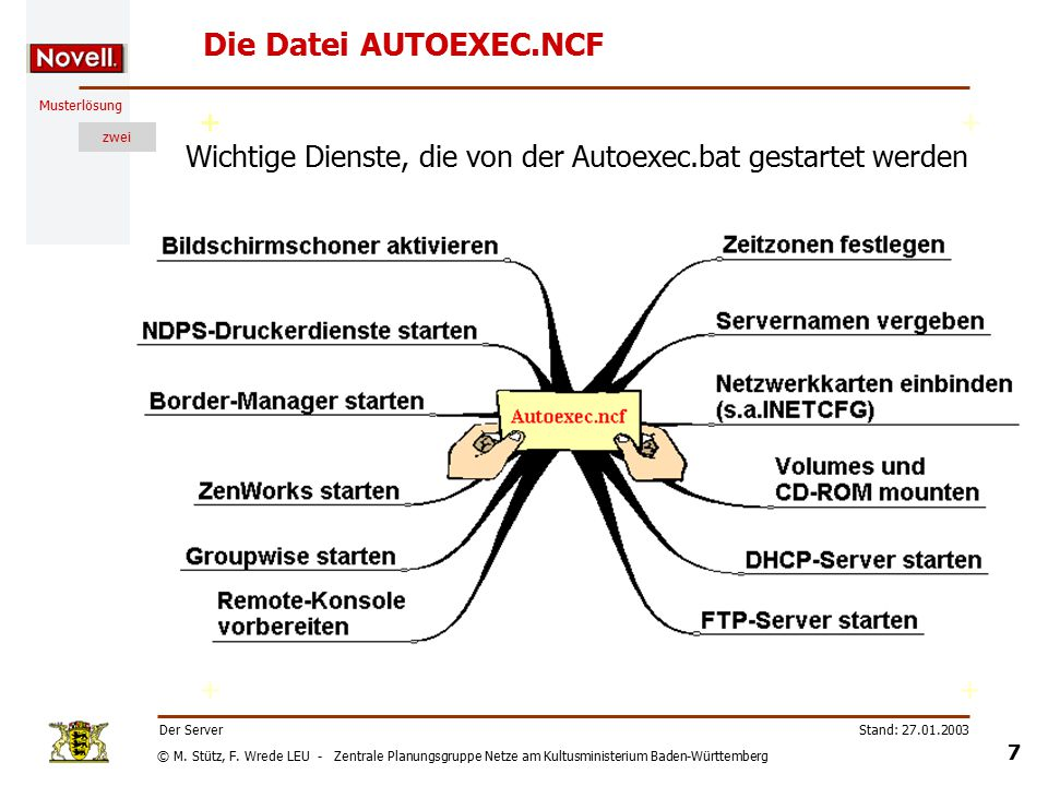 © M. Stütz, F. Wrede LEU - Zentrale Planungsgruppe Netze am Kultusministerium Baden-Württemberg Musterlösung zwei Stand: 27.01.2003 6 Der Server Novel