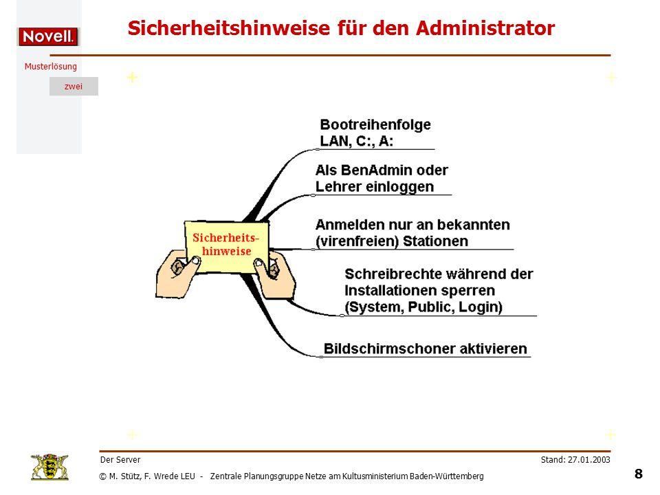 © M. Stütz, F. Wrede LEU - Zentrale Planungsgruppe Netze am Kultusministerium Baden-Württemberg Musterlösung zwei Stand: 27.01.2003 7 Der Server Die D