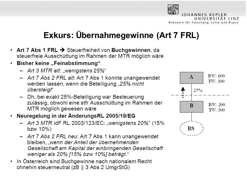 Exkurs: Übernahmegewinne (Art 7 FRL) Art 7 Abs 1 FRL  Steuerfreiheit von Buchgewinnen, da steuerfreie Ausschüttung im Rahmen der MTR möglich wäre Bis