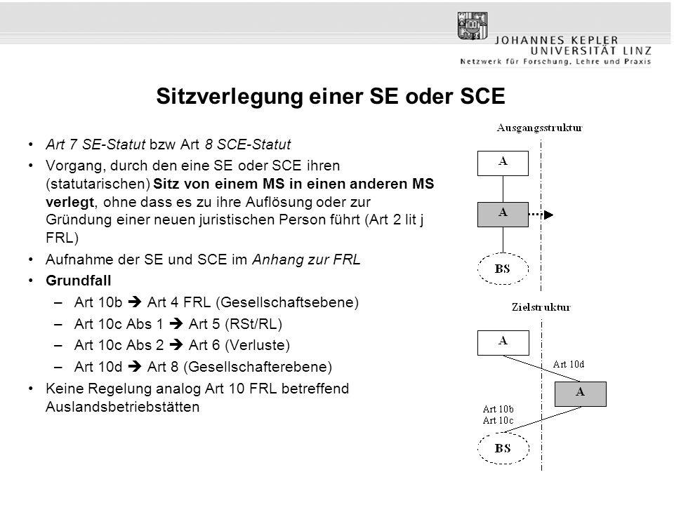 Art 7 SE-Statut bzw Art 8 SCE-Statut Vorgang, durch den eine SE oder SCE ihren (statutarischen) Sitz von einem MS in einen anderen MS verlegt, ohne da