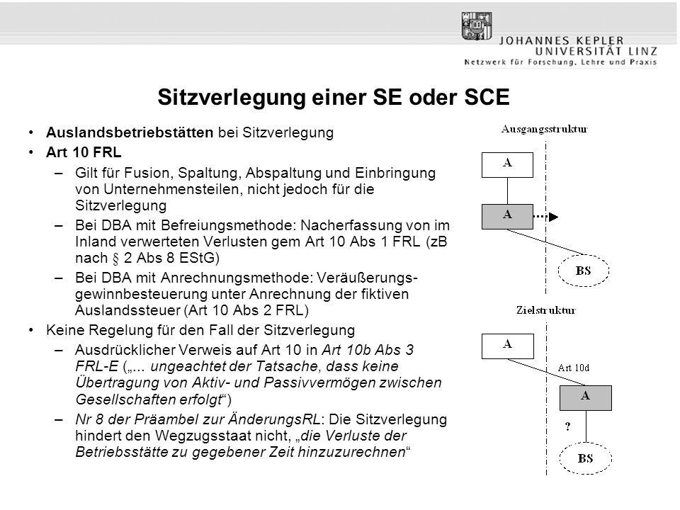 Sitzverlegung einer SE oder SCE Auslandsbetriebstätten bei Sitzverlegung Art 10 FRL –Gilt für Fusion, Spaltung, Abspaltung und Einbringung von Unterne