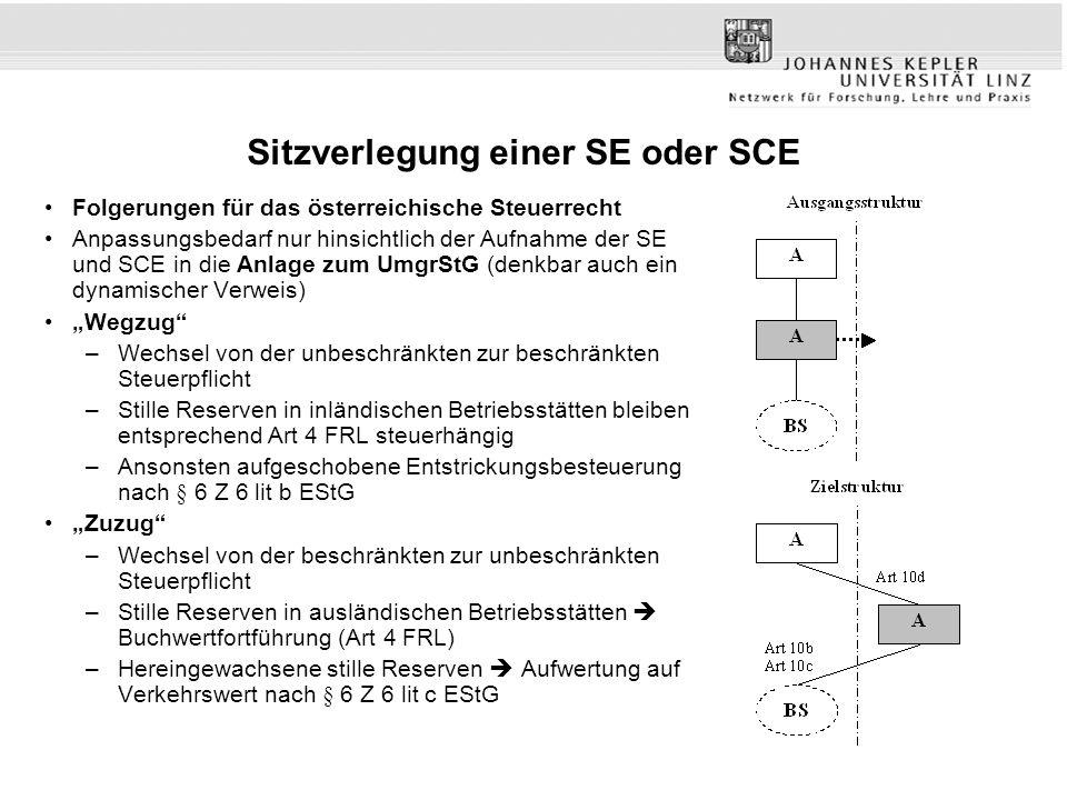 Sitzverlegung einer SE oder SCE Folgerungen für das österreichische Steuerrecht Anpassungsbedarf nur hinsichtlich der Aufnahme der SE und SCE in die A