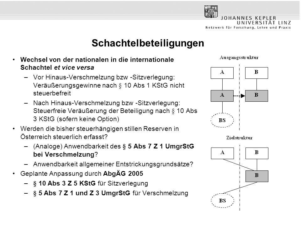 Schachtelbeteiligungen Wechsel von der nationalen in die internationale Schachtel et vice versa –Vor Hinaus-Verschmelzung bzw -Sitzverlegung: Veräußer