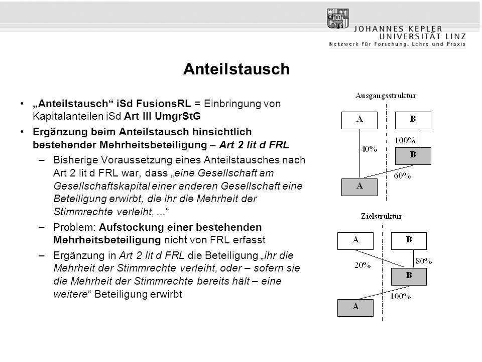 """""""Anteilstausch"""" iSd FusionsRL = Einbringung von Kapitalanteilen iSd Art III UmgrStG Ergänzung beim Anteilstausch hinsichtlich bestehender Mehrheitsbet"""