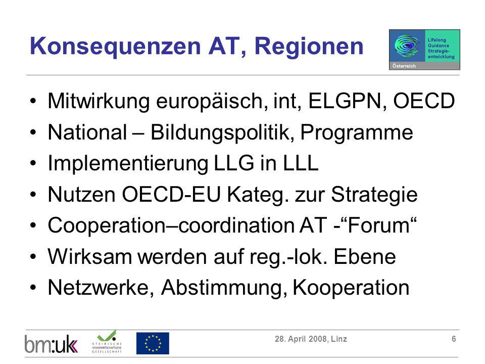 28. April 2008, Linz6 Konsequenzen AT, Regionen Mitwirkung europäisch, int, ELGPN, OECD National – Bildungspolitik, Programme Implementierung LLG in L