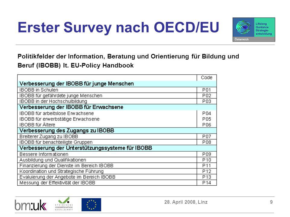 28. April 2008, Linz9 Erster Survey nach OECD/EU Politikfelder der Information, Beratung und Orientierung für Bildung und Beruf (IBOBB) lt. EU-Policy