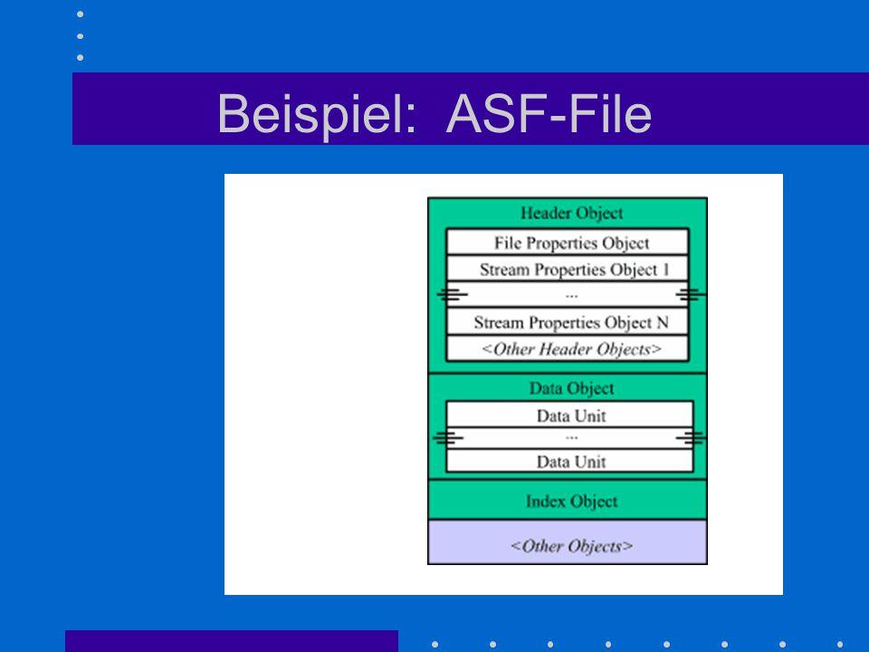 Beispiel: ASF-File