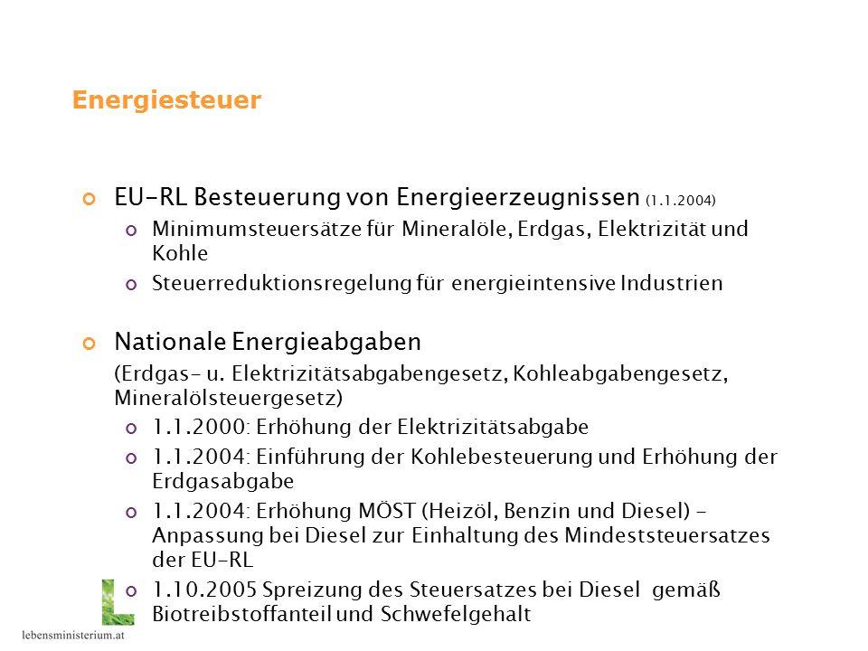Energiesteuer EU-RL Besteuerung von Energieerzeugnissen (1.1.2004) Minimumsteuersätze für Mineralöle, Erdgas, Elektrizität und Kohle Steuerreduktionsregelung für energieintensive Industrien Nationale Energieabgaben (Erdgas- u.