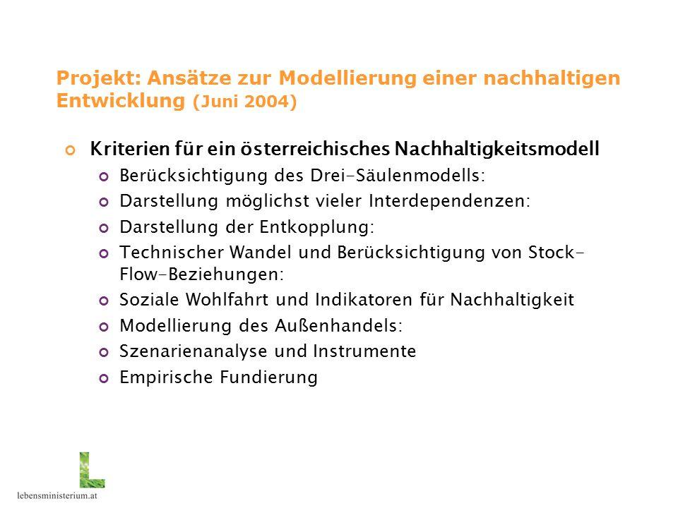Projekt: Ansätze zur Modellierung einer nachhaltigen Entwicklung (Juni 2004) Kriterien für ein österreichisches Nachhaltigkeitsmodell Berücksichtigung des Drei-Säulenmodells: Darstellung möglichst vieler Interdependenzen: Darstellung der Entkopplung: Technischer Wandel und Berücksichtigung von Stock- Flow-Beziehungen: Soziale Wohlfahrt und Indikatoren für Nachhaltigkeit Modellierung des Außenhandels: Szenarienanalyse und Instrumente Empirische Fundierung