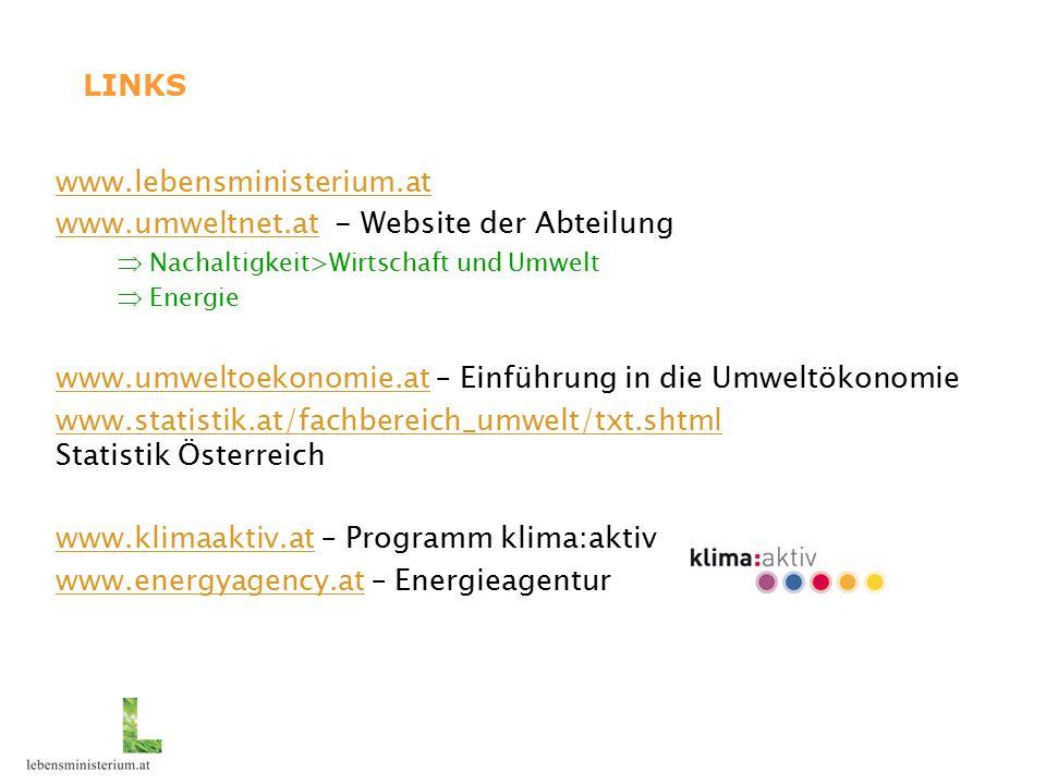 www.lebensministerium.at www.umweltnet.atwww.umweltnet.at - Website der Abteilung  Nachaltigkeit>Wirtschaft und Umwelt  Energie www.umweltoekonomie.atwww.umweltoekonomie.at – Einführung in die Umweltökonomie www.statistik.at/fachbereich_umwelt/txt.shtml www.statistik.at/fachbereich_umwelt/txt.shtml Statistik Österreich www.klimaaktiv.atwww.klimaaktiv.at – Programm klima:aktiv www.energyagency.atwww.energyagency.at – Energieagentur LINKS