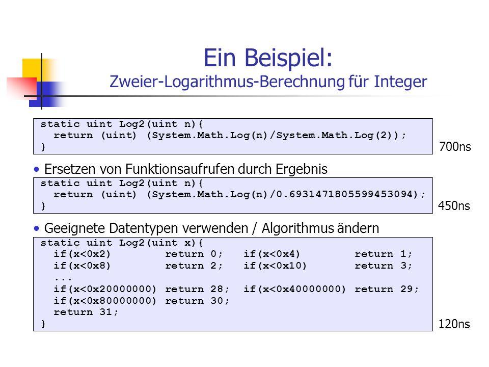 Ein Beispiel: Zweier-Logarithmus-Berechnung für Integer static uint Log2(uint n){ return (uint) (System.Math.Log(n)/System.Math.Log(2)); } static uint