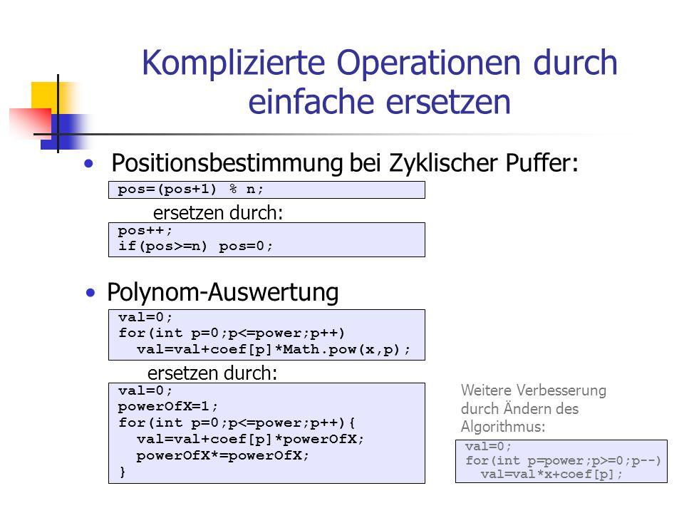Komplizierte Operationen durch einfache ersetzen Positionsbestimmung bei Zyklischer Puffer: pos=(pos+1) % n; ersetzen durch: pos++; if(pos>=n) pos=0;