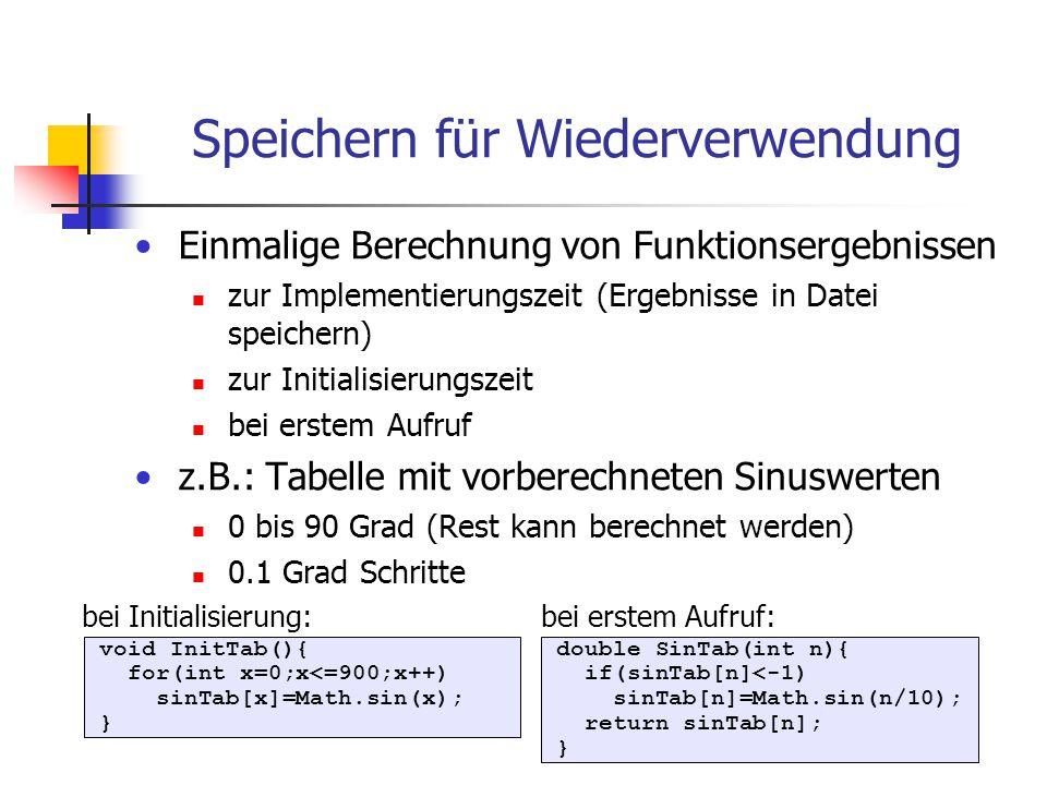 Speichern für Wiederverwendung Einmalige Berechnung von Funktionsergebnissen zur Implementierungszeit (Ergebnisse in Datei speichern) zur Initialisier