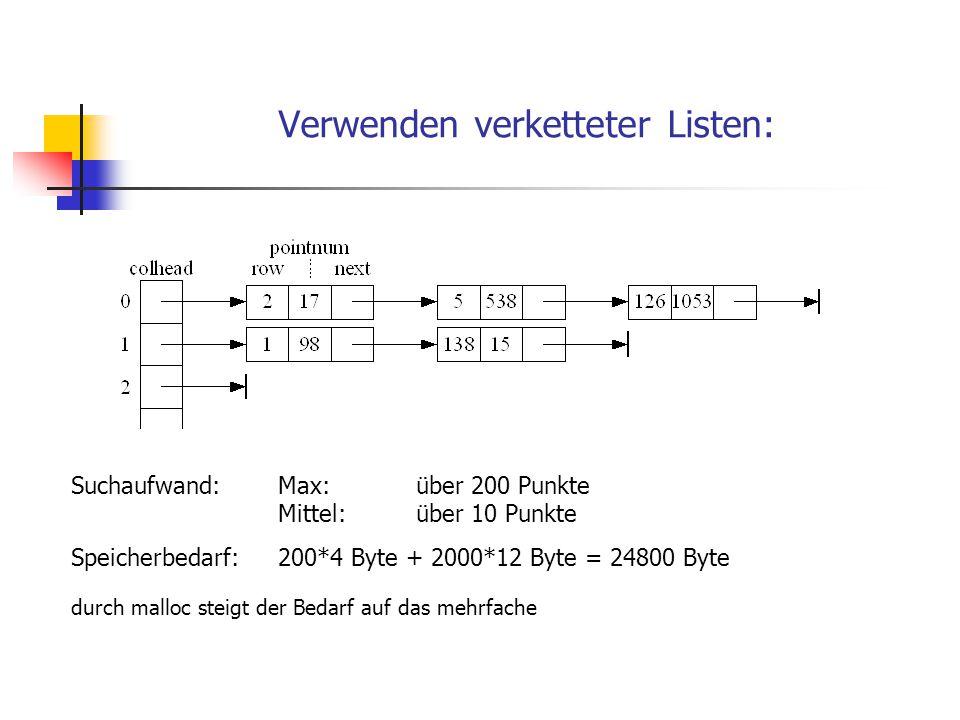 Suchaufwand:Max: über 200 Punkte Mittel:über 10 Punkte Speicherbedarf: 200*4 Byte + 2000*12 Byte = 24800 Byte durch malloc steigt der Bedarf auf das m