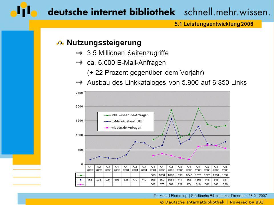 Dr. Arend Flemming | Städtische Bibliotheken Dresden | 18.01.2007 5.2 Auswertung E-Mail-Anfragen