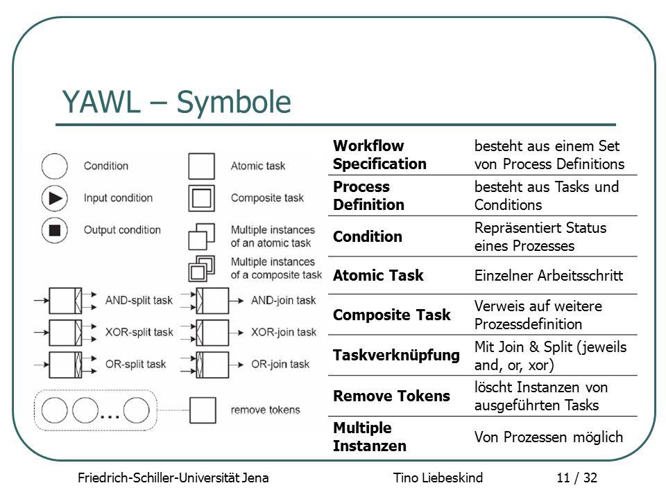 Friedrich-Schiller-Universität Jena Tino Liebeskind11 / 32 YAWL – Symbole Workflow Specification besteht aus einem Set von Process Definitions Process