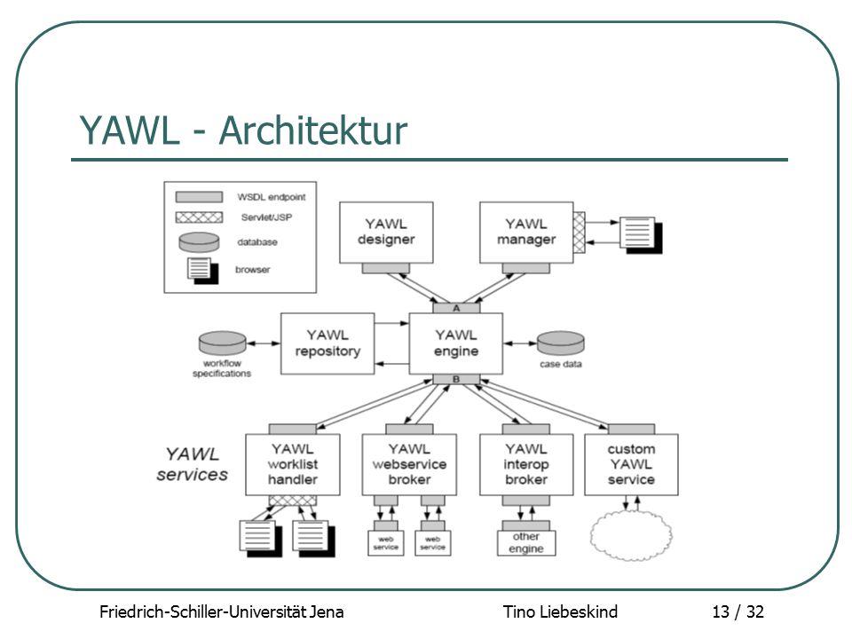 Friedrich-Schiller-Universität Jena Tino Liebeskind13 / 32 YAWL - Architektur