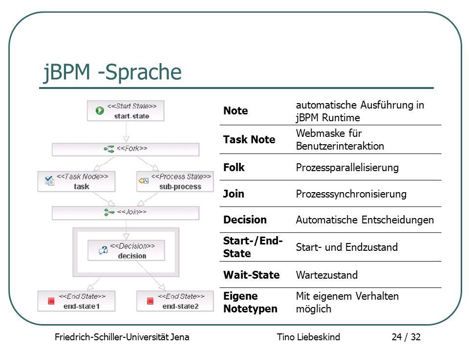 Friedrich-Schiller-Universität Jena Tino Liebeskind24 / 32 jBPM -Sprache Note automatische Ausführung in jBPM Runtime Task Note Webmaske für Benutzeri